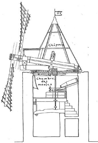 Plans for Plan de moulins